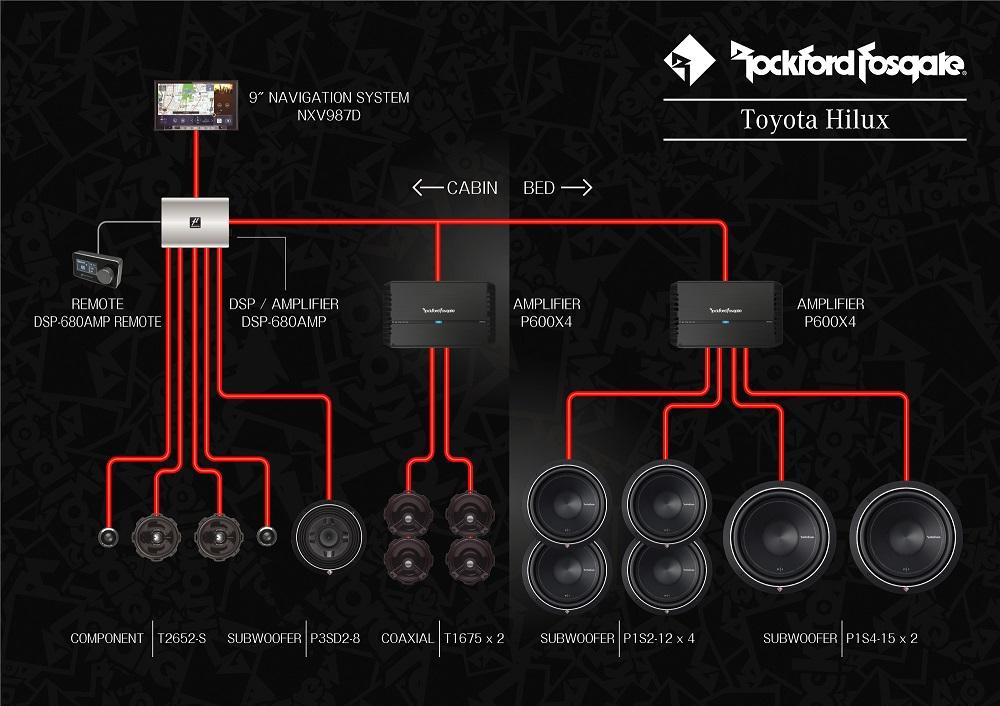 TOYOTA HILUX RockfordFosgate by BOX STYLE